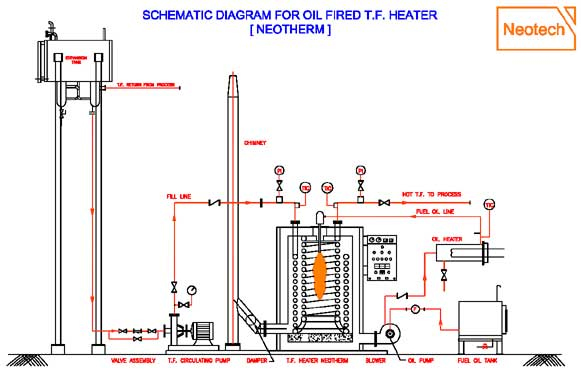 oil burner diagram oil line
